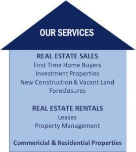 Mosko Realty Real Estate Services